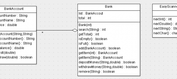 UML-Diagram-Bank java